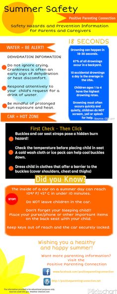 xo, SupplyTime Team - Summer Safety Tips For Parents of Young Children, Positive Parenting Connection Parenting Humor, Parenting Hacks, Summer Safety Tips, Kids Health, Children Health, Home Protection, Parenting Toddlers, Injury Prevention, Child Safety