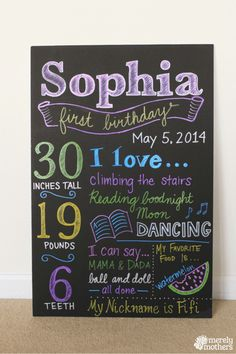 Girls First Birthday Blackboard Poster Digital File Seller Away