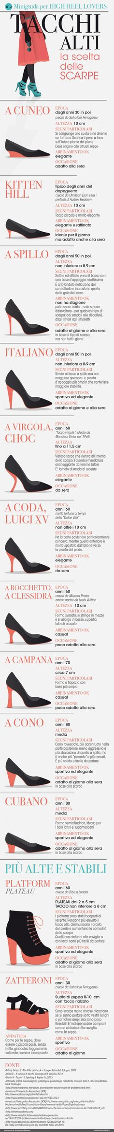 Miniguida per High Heels Lovers: la scelta delle scarpe - infographics designed for esseredonnaonline.it- illustrated by Alice Kle Borghi, kleland.com