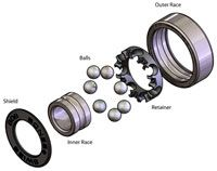 Skate bearings maintenance
