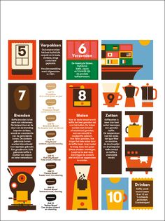 Infographics How is coffee made - Sarah Vanbelle