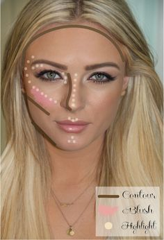 Flawless face tips! I've been trying to work with contouring and highlighting lately.. This is a nice visual