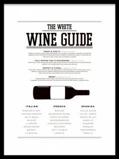 Poster med wine guide till köket, vita viner. Kökstavlor i svartvitt med vin guide. www.desenio.se
