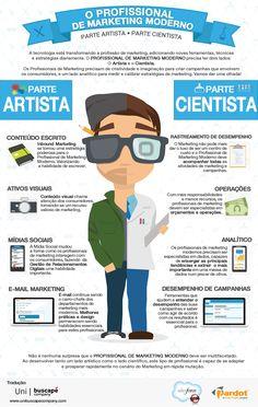 Perfil do Profissional de Marketing Moderno