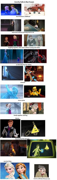 I was watching Frozen and found some similarities with Gravity Falls