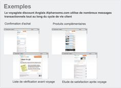 TRANSACTIONAL MESSAGING - emailing - www.eewee.fr