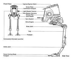 starwars wiki diagram - Google Search