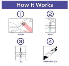 It Works, Kit, Learning, Tube, Facebook, Easy, Design, Corona, Studying