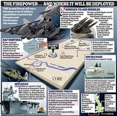 Olympic ring of steel: SIX missile sites protect Games... and Cameron has his…
