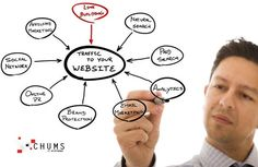 What is link building? Link Building is a process to create back links to your website. Link building process help to create link popularity of your website Online Marketing Strategies, Seo Marketing, Business Marketing, Internet Marketing, Digital Marketing, Content Marketing, Affiliate Marketing, Marketing Websites, Online Business