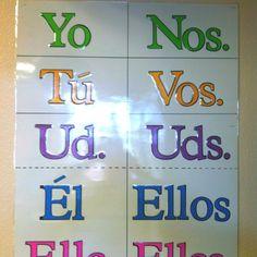 Spanish subject pronouns for Spanish class.