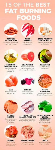 15 of the best fat burning superfoods