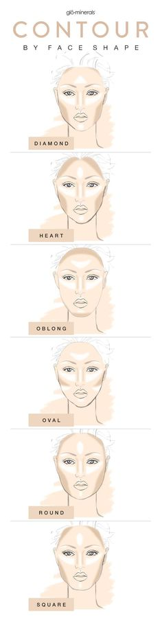 Make sure you are contouring according to your face shape. Use this guide and learn how to contour and highlight for every face shape #ad