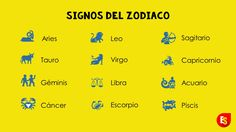 Watch the video to listen to pronunciation of zodiac signs and learn EXTRA VOCABULARY on this subject. Spanish Words, Spanish Language, Virgo, Spanish Vocabulary, Zodiac Signs, Education, Watch, Learning, Capricorn