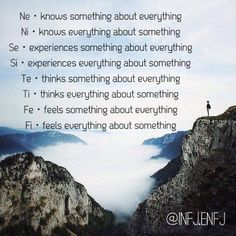 The cognitive functions in order as shown: Extroverted intuition introverted intuition. Extroverted sensing introverted sensing. Extroverted thinking introverted thinking. Extroverted feeling introverted feeling.