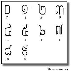 Cambodian Alphabet: Khmer Numerals