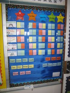Another option for a guided reading / centers chart. This alternative includes rotations for an entire week so you don't have to change the group rotation each day. Also it helps you plan to meet with the lowest groups more frequently than higher groups. It's more complicated to read so it's more appropriate for 2nd graders and older.