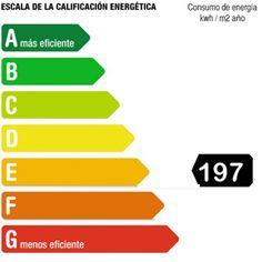Sanciones a agencias inmobiliarias por no mostrar la etiqueta energética