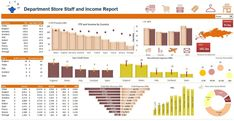Free Excel Dashboard Examples and Template Files — Excel Dashboards VBA and Dashboard Reports, Excel Dashboard Templates, Dashboard Examples, Dashboard Design, Microsoft Excel, Vba Excel, Budget Tracking, Finance Books, Dashboards
