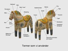 Decoration of the Dala horse.