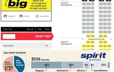 If you are planning to fly with a budget airline, Spirit Airlines is the best option. To know its services and facilities better, you have the option to contact the customer service of the airline. The support services offered by Spirit Airlines are available 24x7 for the convenience of the passengers. Airline Flights, Customer Service, Budgeting, Spirit, How To Plan, Reading, Customer Support, Budget Organization