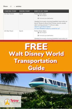 Getting around Disney World is TRICKY, but our *FREE* Disney Transportation Guide can help you navigate the entire WDW Resort. Includes boats, buses, monorails, and Disney Skyliner (gondolas). Great Vacations, Disney Vacations, Disney Trips, Disney World Planning, Disney World Trip, Disney World Transportation, Bay Lake Tower, Disney Thanksgiving, Prep School