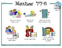 Visual Bible Verse Printables and copywork