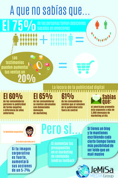 #infografia #sociamedia #marketingdigital