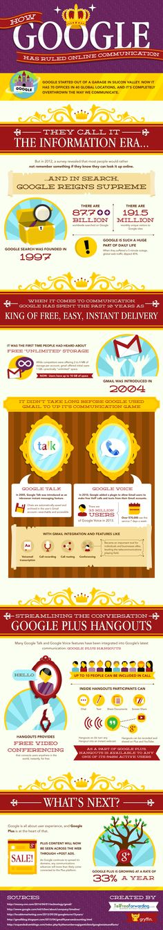 How Google Has Ruled Online Communication - #Infographic #Google