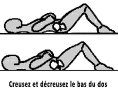 Psoas Iliaque, Tonifier Son Corps, Back Pain, Pilates, Abs, Yoga, Sports, Life, Ab Workouts