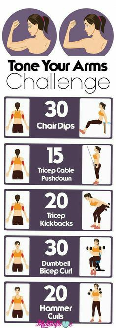 5 best exercises to tighten your arms Exercise and Fitness Tips # Exercise …. 5 best exercises to tighten your arms Exercise and Fitness Tips # Exercise … Pilates Workout Routine, Toning Workouts, Fun Workouts, Fitness Exercises, Weight Exercises, Exercise Cardio, Yoga Exercises, Bodyweight Arm Workout, Arm Jiggle Workout