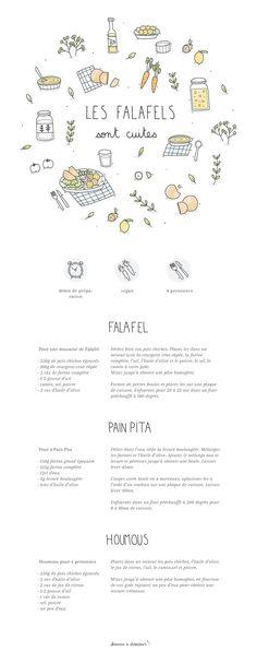 Apéritif / Entrée : pain pita, houmous et falafel Cereal Recipes, Raw Food Recipes, Veggie Recipes, Vegetarian Recipes, Healthy Recipes, Falafels, Vegan Kitchen, Greens Recipe, Foods With Gluten