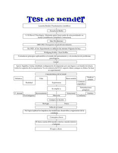 test-de-bender-4624576 by j. jarbe via Slideshare