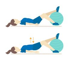 Beginner, Immediate and Advanced Core Exercises For Stroke Recovery To Help You Continue Your Recovery And Progress At Home.