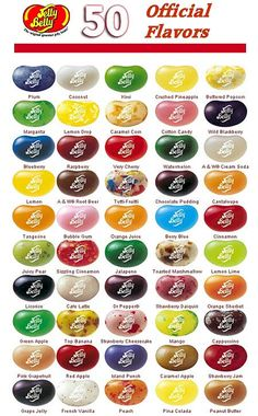Google Image Result for http://bluecottonmemory.files.wordpress.com/2010/02/jellybelly-flavor-guide.jpg