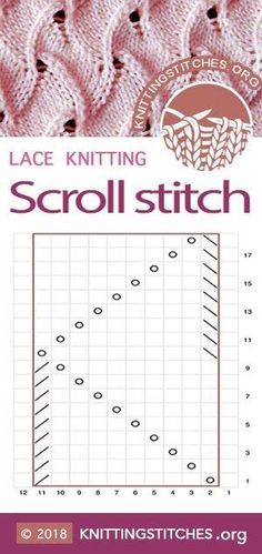 Multiple of 10 sts, Techniques used: Knit and Purl, Yarn over, SSK, SSP by patsy Lace Knitting Patterns, Knitting Stiches, Knitting Blogs, Knitting Charts, Loom Knitting, Knitting Designs, Hand Knitting, Stitch Patterns, Knit Stitches