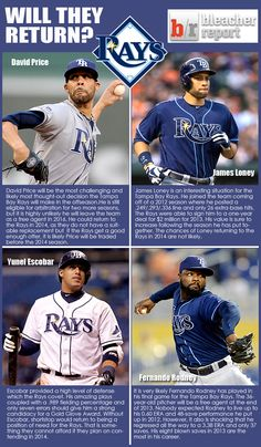 Tampa Bay Rays. Will these Rays return for the 2014 Season? Read more by clicking on the photo.