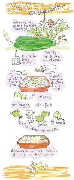 quand on a de grosses courgettes et qu'on en a un peu marre de la fricassée, c'est recette tombe à pic ! Diet Recipes, Cooking Recipes, Healthy Recipes, Food Journal, Batch Cooking, Some Recipe, French Food, Food Illustrations, Food Hacks