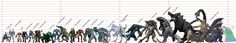 godzilla size chart HD Wallpapers Download Free godzilla size chart Tumblr - Pinterest Hd Wallpapers