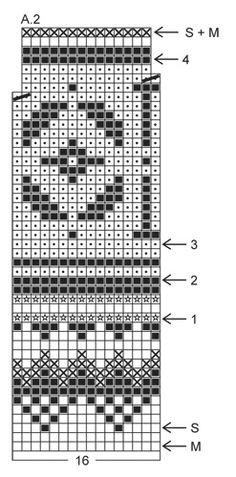 """Ferry Cross / DROPS 165-14 - Gestrickter DROPS Pullover in """"Alpaca"""" mit Norwegermuster und Rundpasse. Größe S - XXXL. - Free pattern by DROPS Design"""