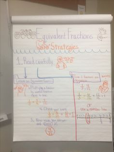 Equivalent fractions strategies with ASL for deaf Ed
