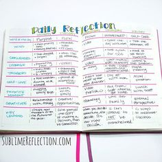 Like the Daily Reflection Questions in this bullet journal spread. Bullet Journal Reflection, Bullet Journal Vidéo, Bullet Journal Ideas Pages, Bullet Journal Layout, Journal Pages, Bible Bullet Journaling, Bible Journal, Journal Prompts, Bujo