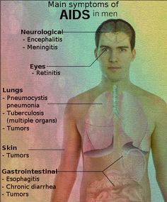 Some say that disease will not look at whom it will infect. Everyone in the world has the equal chance to be affected by disease. One of the worst diseases Aids Awareness, Types Of Diabetes, Men, Healthy, Ideas, Guys, Health