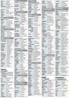 Frencg grammar and vocab - Imgur