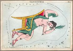 "Cassiopeia. As depicted in early 19th century in Urania's Mirror. Being upside down doesn't seem to interfere with her fussing with her hair. (Credit: Ian Ridpath) Mona Evans, ""Cassiopeia the Queen"", http://www.bellaonline.com/articles/art43052.asp"