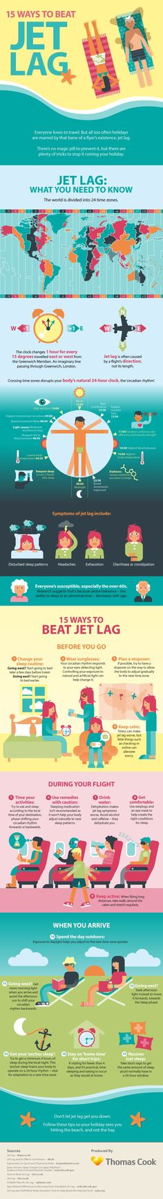 Jet lag can be a downer on an otherwise exciting vacation. We found a couple infographics that illustrate some of the best ways to beat jet lag. Take a look at these tips to help you fight through jet lag when you travel. Travelling Tips, Packing Tips For Travel, Travel Essentials, Travel Hacks, Travel Info, Travel Bugs, Travel Advice, Air Travel, Travel Plane