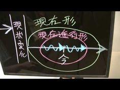 ゆる英語 Yuru English # 12 「現在進行形」【その1】 - YouTube