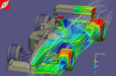 CFD - Initial incompressible result from 28m/sec (100kph) F1 car demo case - 20million cells.