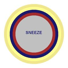 cold cough allergy sneeze