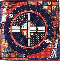 A typical medieval astronomical theological-figuration: two angels trigger cranks designed to rotate the first heaven mobile. Manuscript of fourteenth century.